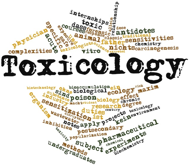 Word cloud for Toxicology