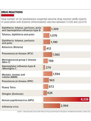 chart-vaccines-reactions