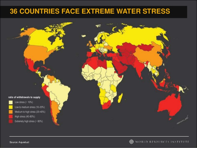Engineering-The-Climate-To-Control-Populations-Extreme-Water-Stress-Countries